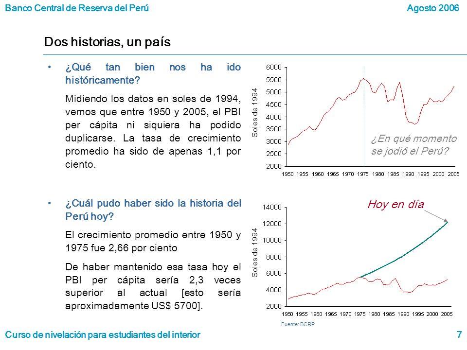 Banco Central de Reserva del Perú Curso de nivelación para estudiantes del interior Agosto 2006 7 Dos historias, un país ¿Qué tan bien nos ha ido históricamente.