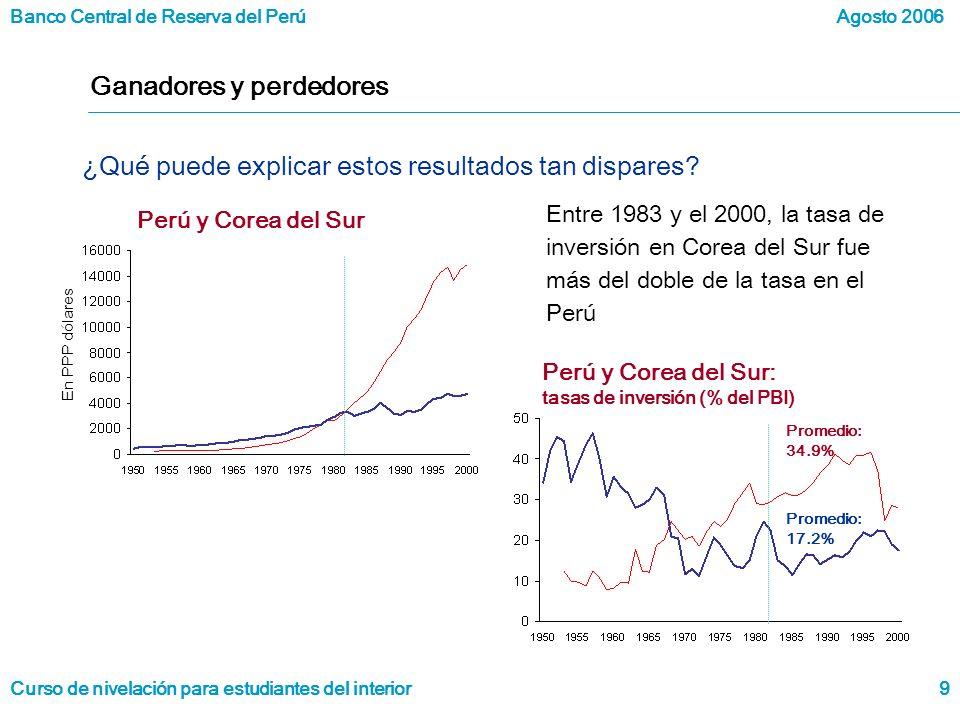 Banco Central de Reserva del Perú Curso de nivelación para estudiantes del interior Agosto 2006 9 Ganadores y perdedores ¿Qué puede explicar estos resultados tan dispares.