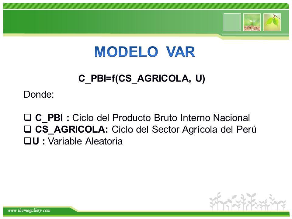 www.themegallery.com C_PBI=f(CS_AGRICOLA, U) Donde: C_PBI : Ciclo del Producto Bruto Interno Nacional CS_AGRICOLA: Ciclo del Sector Agrícola del Perú U : Variable Aleatoria