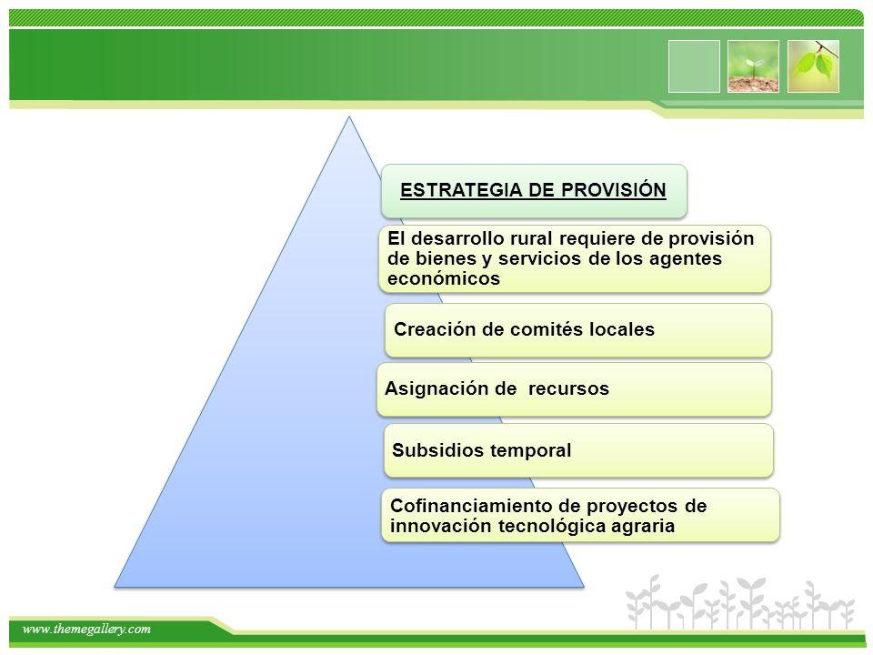 www.themegallery.com ESTRATEGIA DE PROVISIÓN El desarrollo rural requiere de provisión de bienes y servicios de los agentes económicos Creación de com
