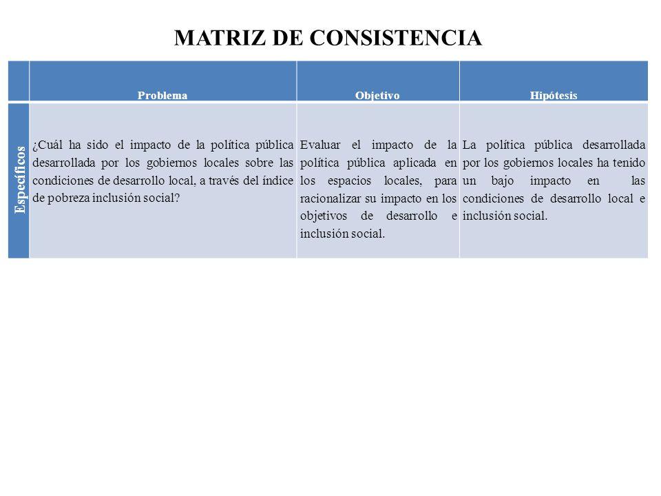MATRIZ DE CONSISTENCIA ProblemaObjetivoHipótesis Específicos ¿Cuál ha sido el impacto de la política pública desarrollada por los gobiernos locales so