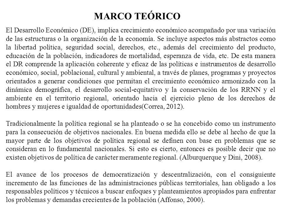 MARCO TEÓRICO El Desarrollo Económico (DE), implica crecimiento económico acompañado por una variación de las estructuras o la organización de la econ