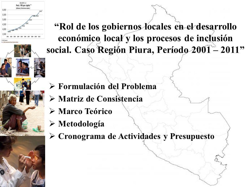 Formulación del Problema Matriz de Consistencia Marco Teórico Metodología Cronograma de Actividades y Presupuesto Rol de los gobiernos locales en el d