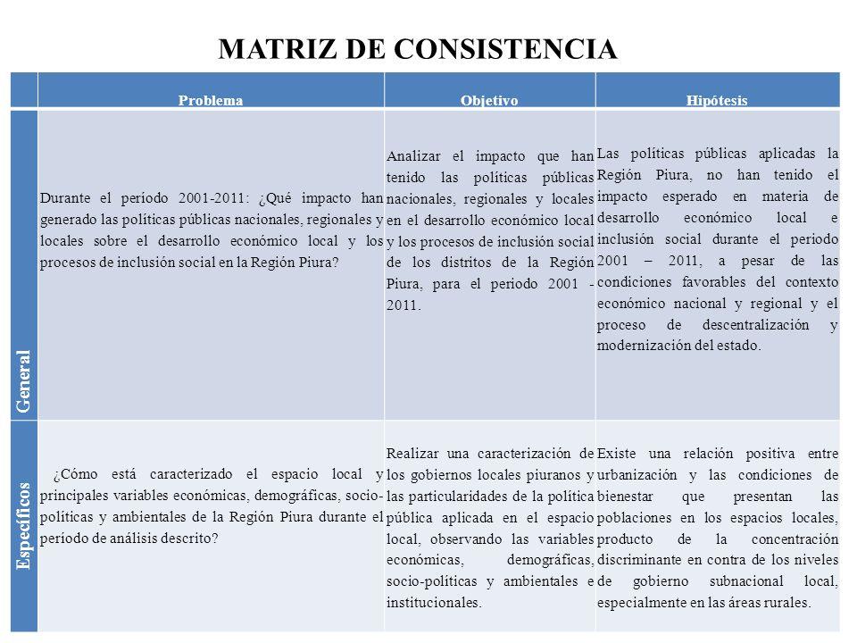 MATRIZ DE CONSISTENCIA ProblemaObjetivoHipótesis General Durante el período 2001-2011: ¿Qué impacto han generado las políticas públicas nacionales, re