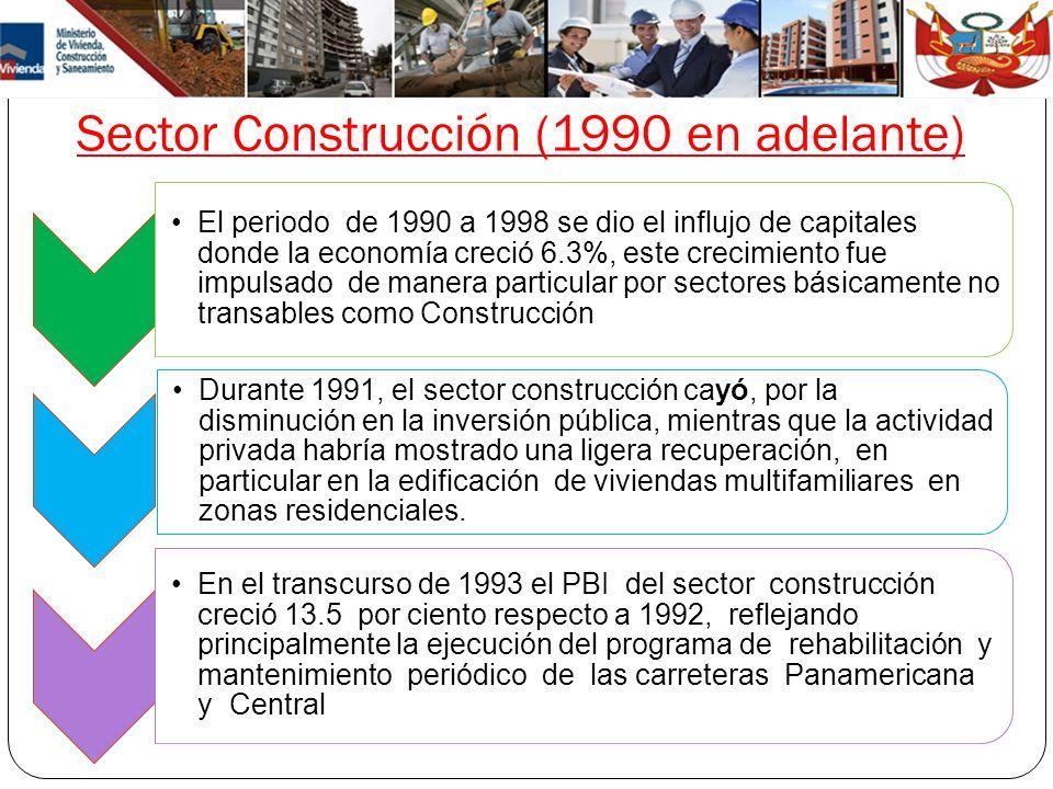 Sector Construcción (1990 en adelante) El periodo de 1990 a 1998 se dio el influjo de capitales donde la economía creció 6.3%, este crecimiento fue im