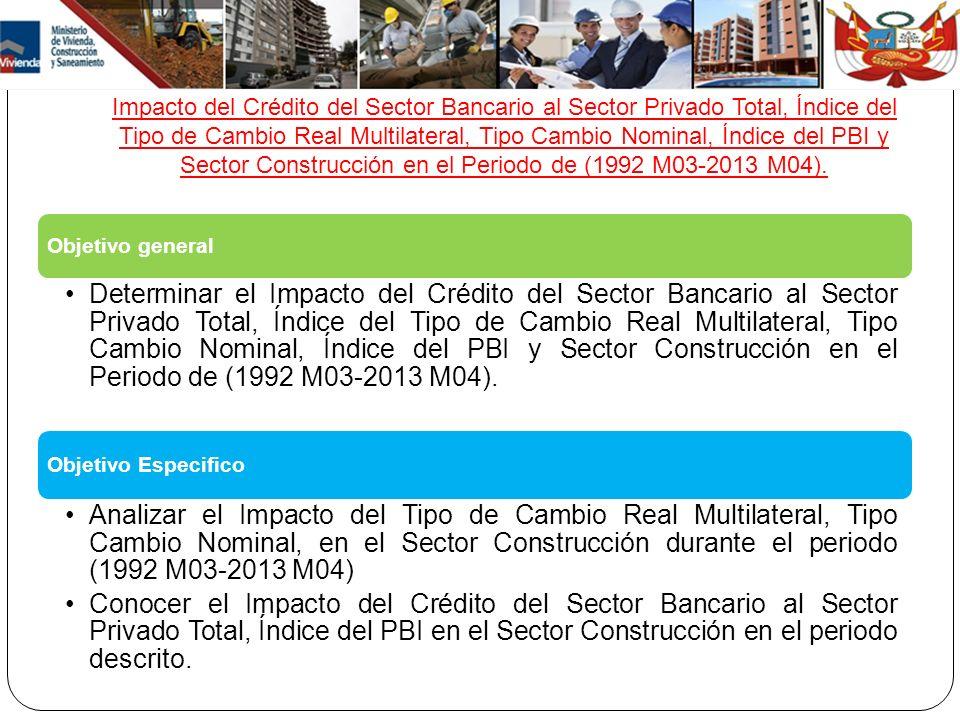 Impacto del Crédito del Sector Bancario al Sector Privado Total, Índice del Tipo de Cambio Real Multilateral, Tipo Cambio Nominal, Índice del PBI y Se