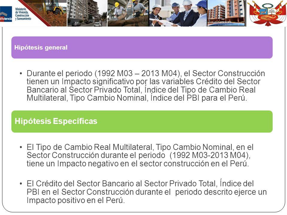 Hipótesis general Durante el periodo (1992 M03 – 2013 M04), el Sector Construcción tienen un Impacto significativo por las variables Crédito del Secto