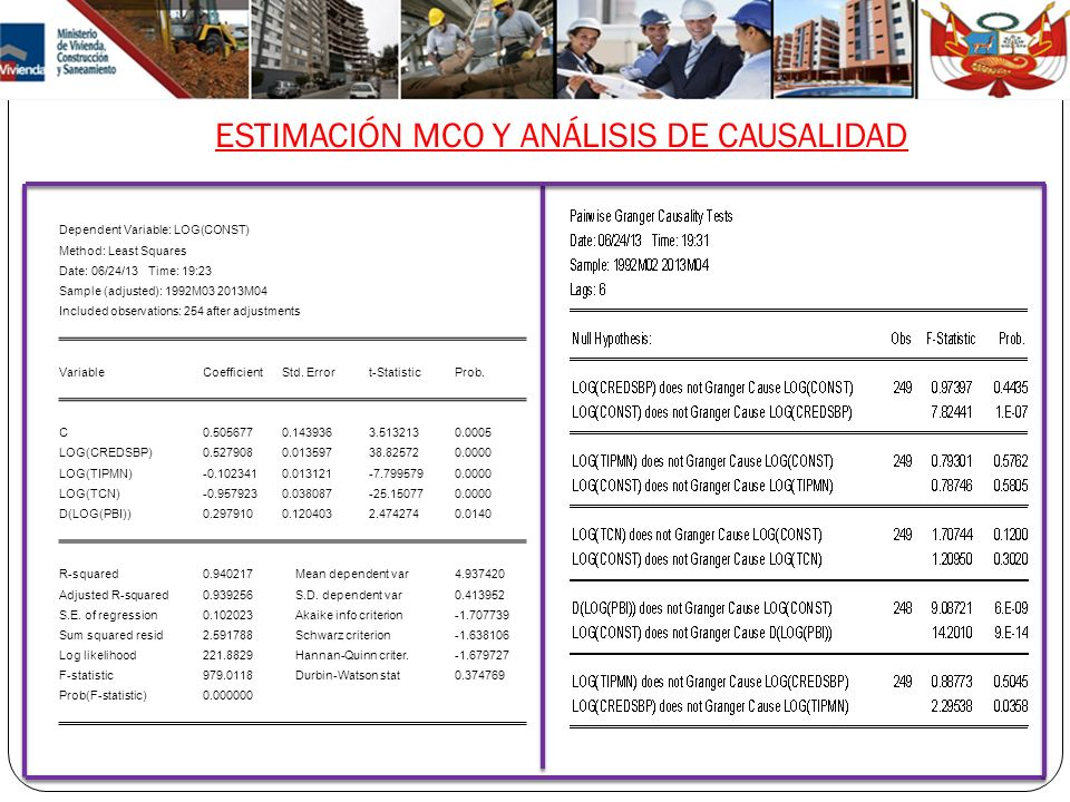 ESTIMACIÓN MCO Y ANÁLISIS DE CAUSALIDAD Dependent Variable: LOG(CONST) Method: Least Squares Date: 06/24/13 Time: 19:23 Sample (adjusted): 1992M03 201