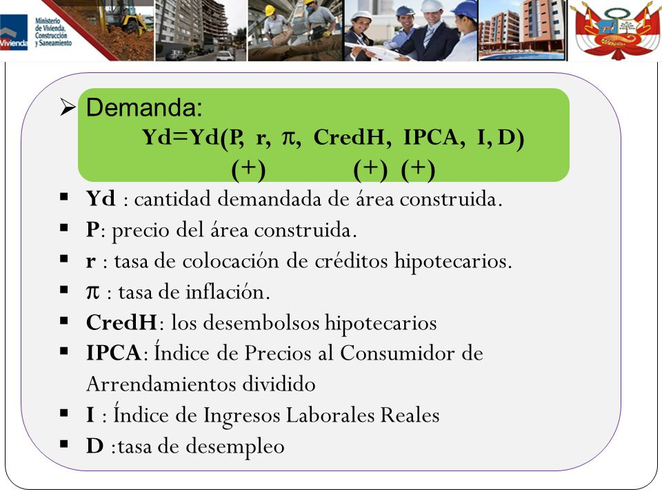 Demanda: Yd=Yd(P, r, π, CredH, IPCA, I, D) (+) (+) (+) Yd : cantidad demandada de área construida. P: precio del área construida. r : tasa de colocaci
