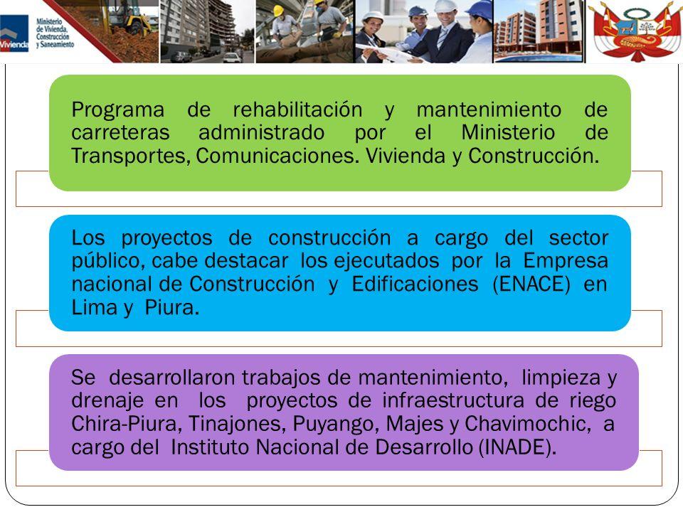 Programa de rehabilitación y mantenimiento de carreteras administrado por el Ministerio de Transportes, Comunicaciones. Vivienda y Construcción. Los p