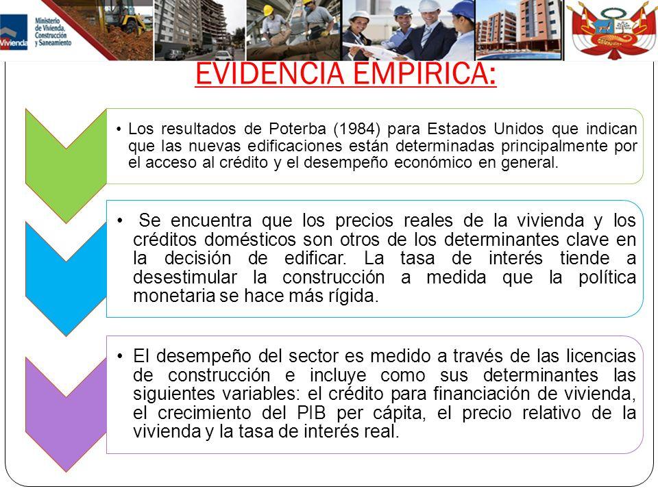 EVIDENCIA EMPÍRICA: Los resultados de Poterba (1984) para Estados Unidos que indican que las nuevas edificaciones están determinadas principalmente po