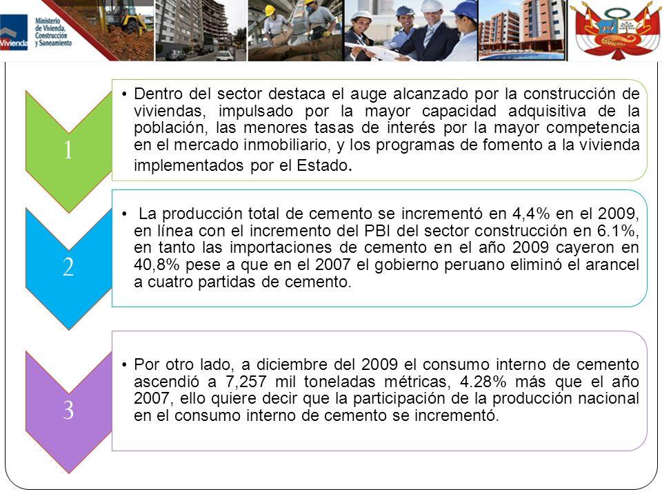 1 Dentro del sector destaca el auge alcanzado por la construcción de viviendas, impulsado por la mayor capacidad adquisitiva de la población, las meno