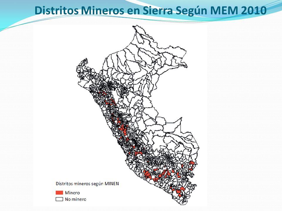Distritos Mineros en Sierra Según MEM 2010