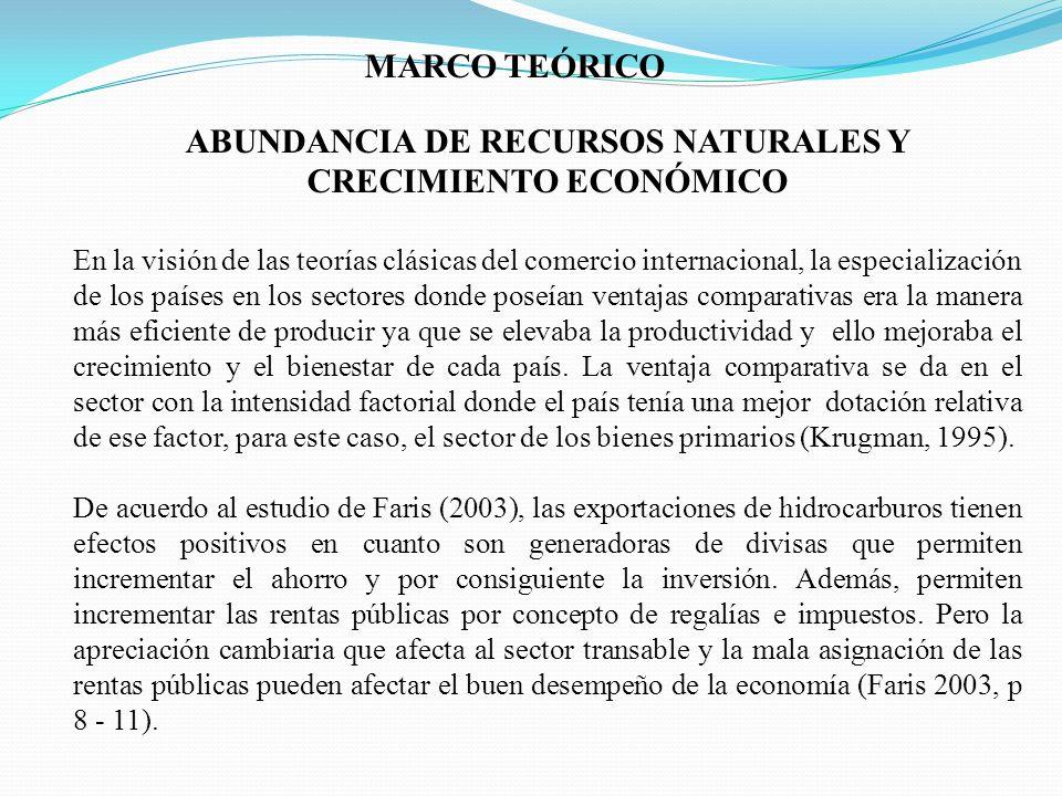 MARCO TEÓRICO ABUNDANCIA DE RECURSOS NATURALES Y CRECIMIENTO ECONÓMICO En la visión de las teorías clásicas del comercio internacional, la especializa