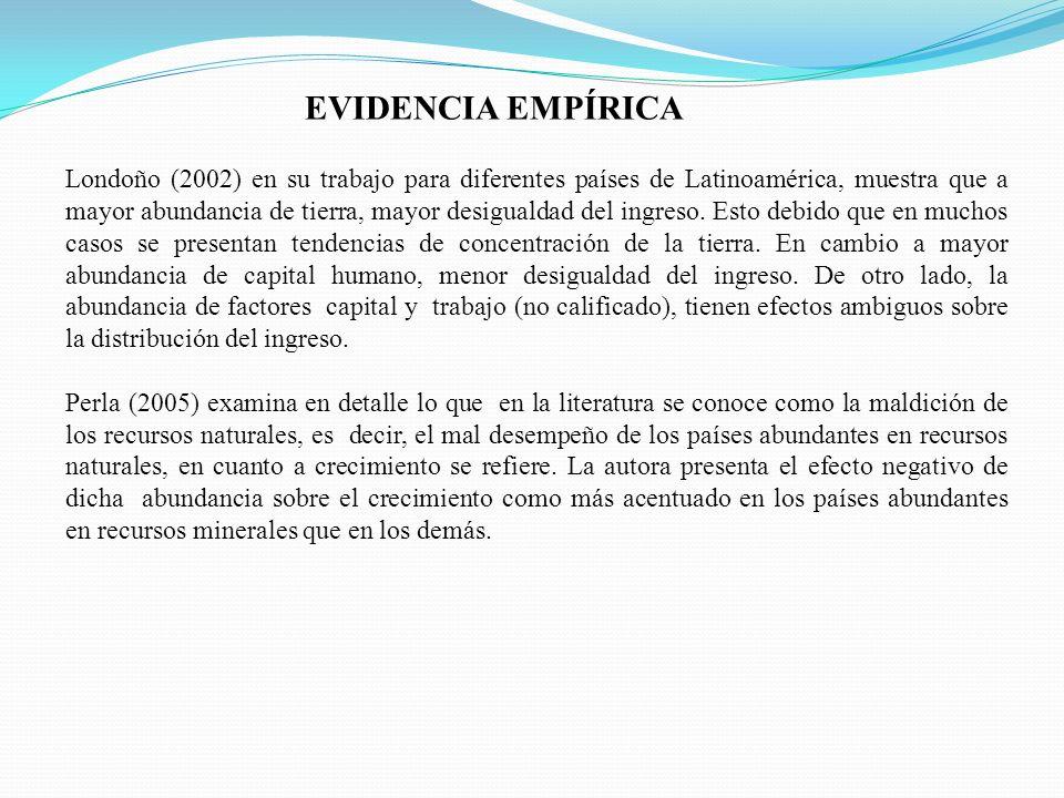 Londoño (2002) en su trabajo para diferentes países de Latinoamérica, muestra que a mayor abundancia de tierra, mayor desigualdad del ingreso. Esto de