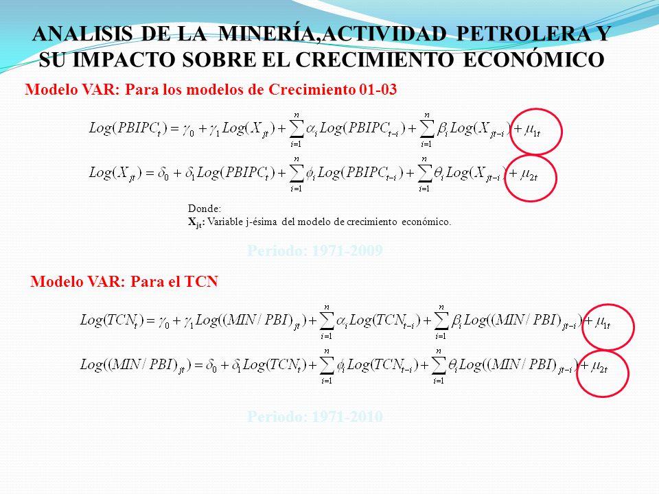 ANALISIS DE LA MINERÍA,ACTIVIDAD PETROLERA Y SU IMPACTO SOBRE EL CRECIMIENTO ECONÓMICO Modelo VAR: Para los modelos de Crecimiento 01-03 Donde: X jt :