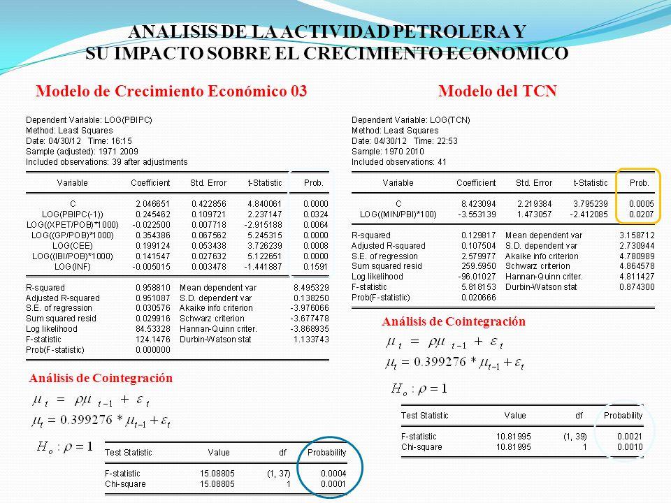 ANALISIS DE LA ACTIVIDAD PETROLERA Y SU IMPACTO SOBRE EL CRECIMIENTO ECONOMICO Modelo de Crecimiento Económico 03Modelo del TCN Análisis de Cointegrac