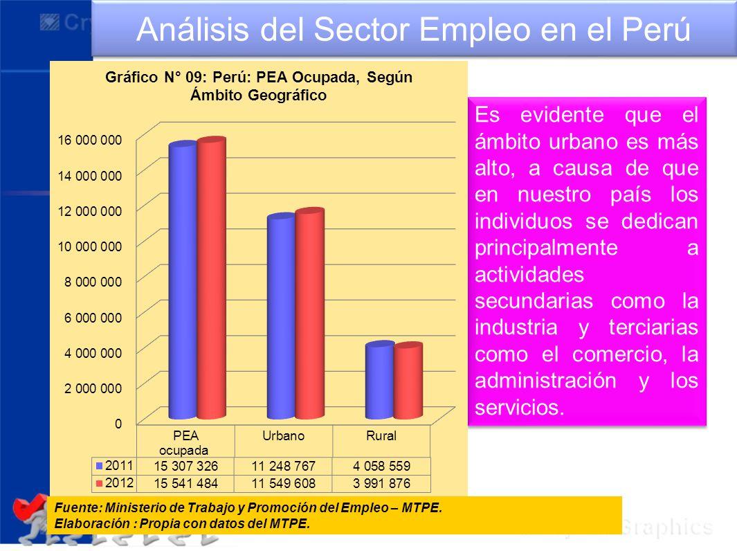 Análisis del Sector Empleo en el Perú Es evidente que el ámbito urbano es más alto, a causa de que en nuestro país los individuos se dedican principal