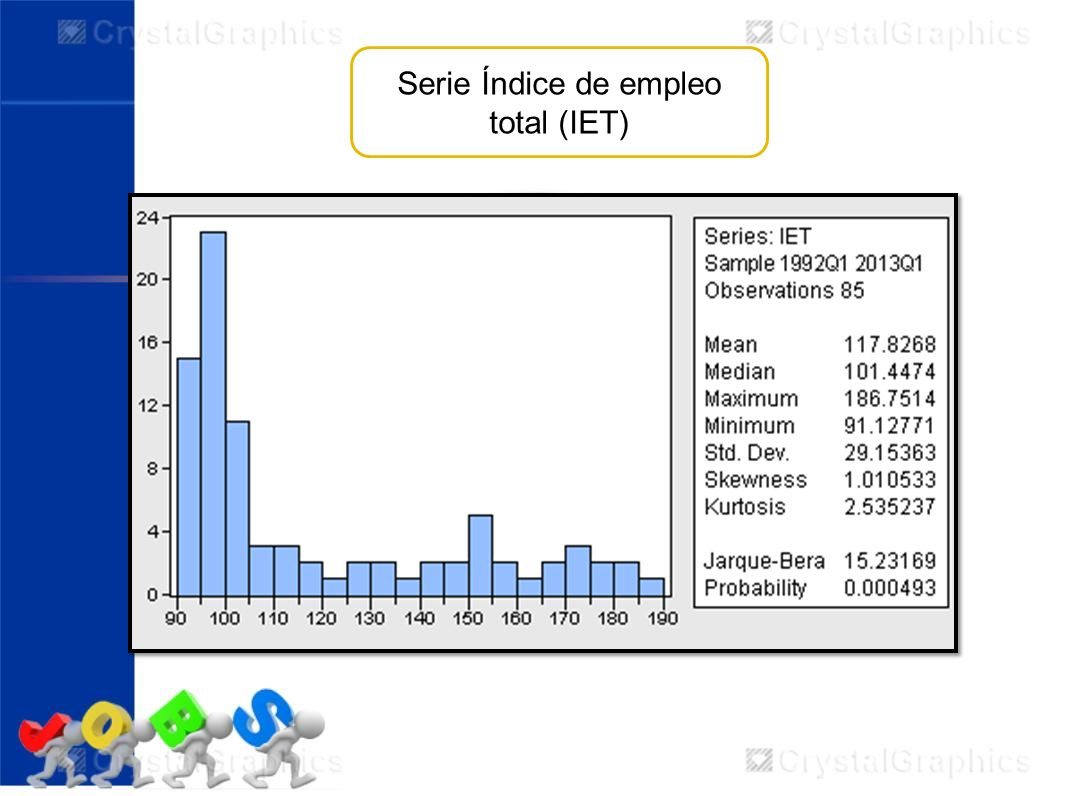 Serie Índice de empleo total (IET)
