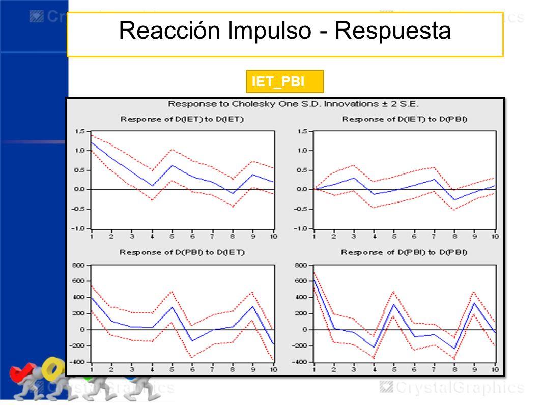 IET_PBI Reacción Impulso - Respuesta