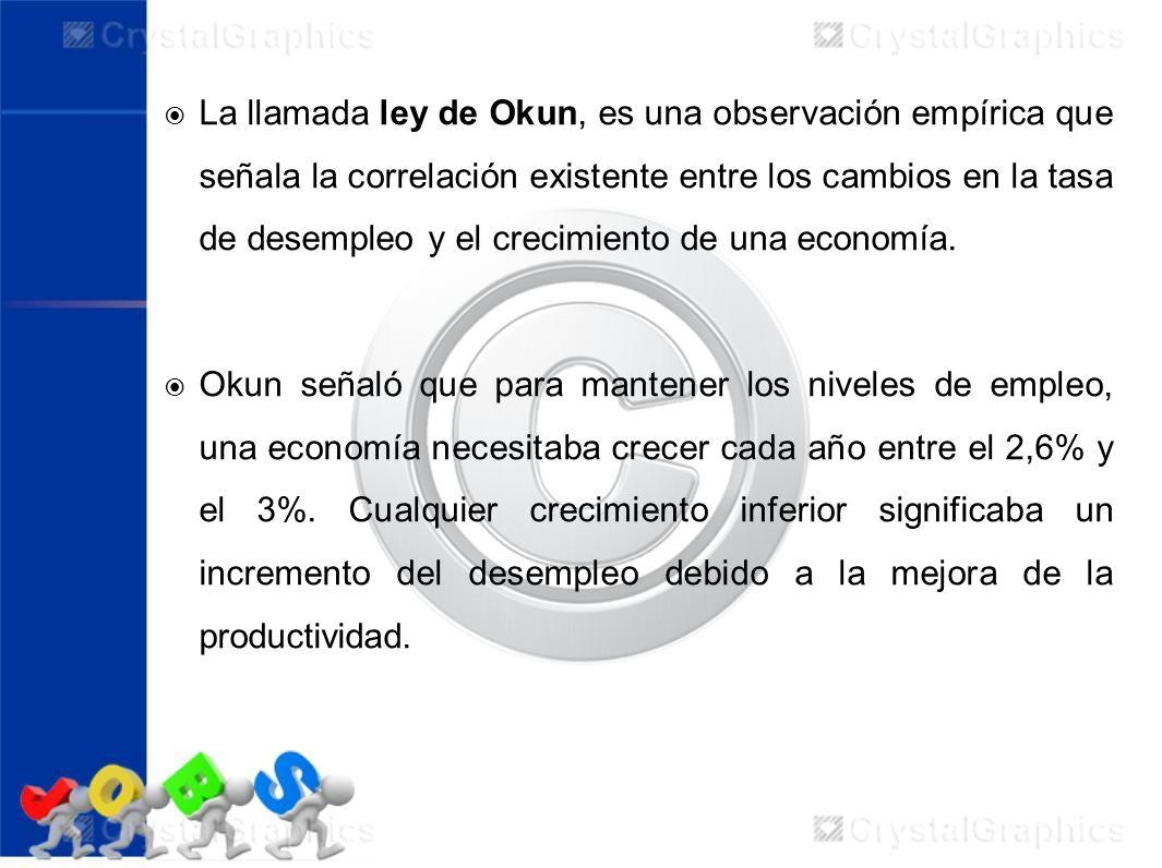 La llamada ley de Okun, es una observación empírica que señala la correlación existente entre los cambios en la tasa de desempleo y el crecimiento de