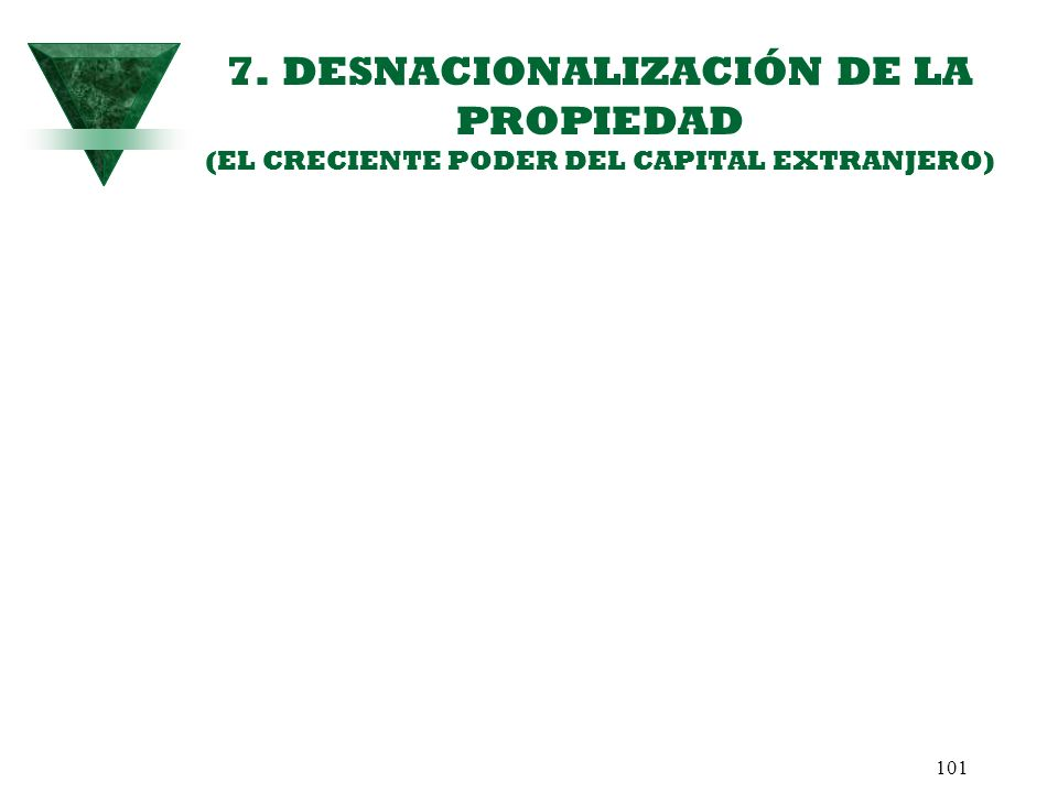 101 7. DESNACIONALIZACIÓN DE LA PROPIEDAD (EL CRECIENTE PODER DEL CAPITAL EXTRANJERO)