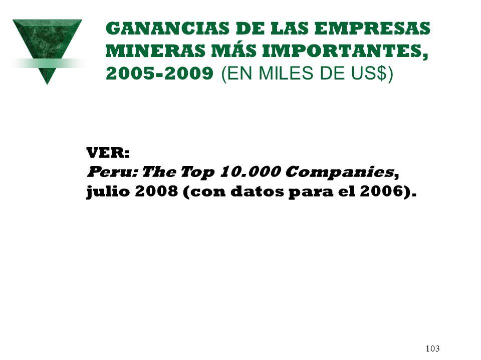 103 GANANCIAS DE LAS EMPRESAS MINERAS MÁS IMPORTANTES, 2005-2009 (EN MILES DE US$) VER: Peru: The Top 10.000 Companies, julio 2008 (con datos para el