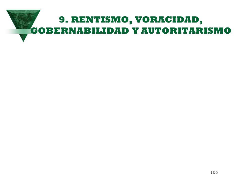 106 9. RENTISMO, VORACIDAD, GOBERNABILIDAD Y AUTORITARISMO