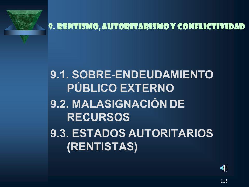 115 9. RENTISMO, AUTORITARISMO Y CONFLICTIVIDAD 9.1. SOBRE-ENDEUDAMIENTO PÚBLICO EXTERNO 9.2. MALASIGNACIÓN DE RECURSOS 9.3. ESTADOS AUTORITARIOS (REN