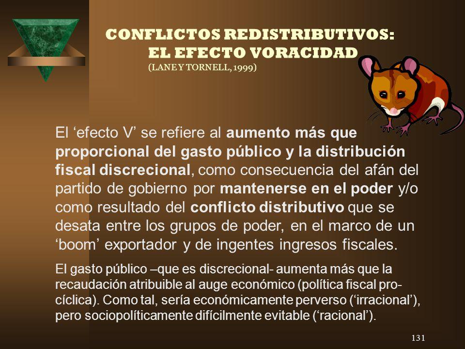 131 CONFLICTOS REDISTRIBUTIVOS: EL EFECTO VORACIDAD (LANE Y TORNELL, 1999) El efecto V se refiere al aumento más que proporcional del gasto público y