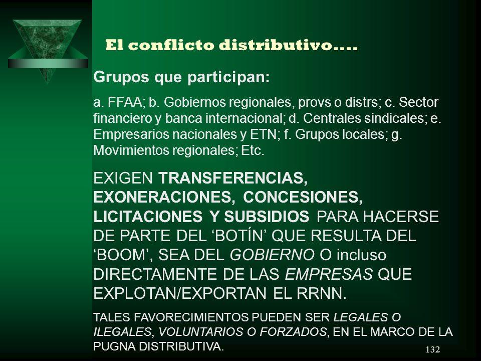 132 El conflicto distributivo.... Grupos que participan: a. FFAA; b. Gobiernos regionales, provs o distrs; c. Sector financiero y banca internacional;
