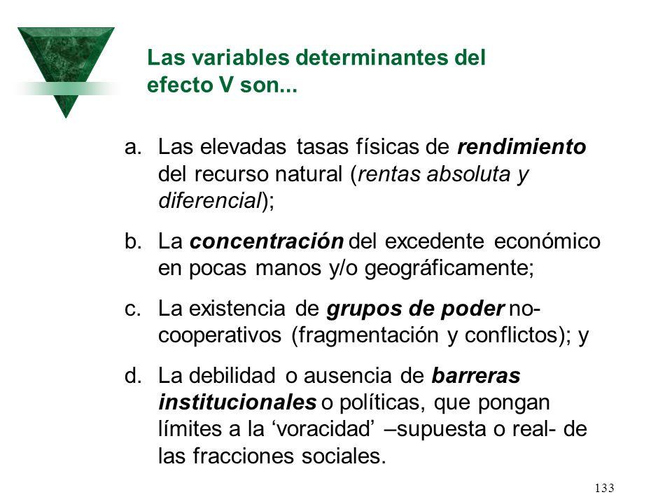 133 Las variables determinantes del efecto V son... a.Las elevadas tasas físicas de rendimiento del recurso natural (rentas absoluta y diferencial); b