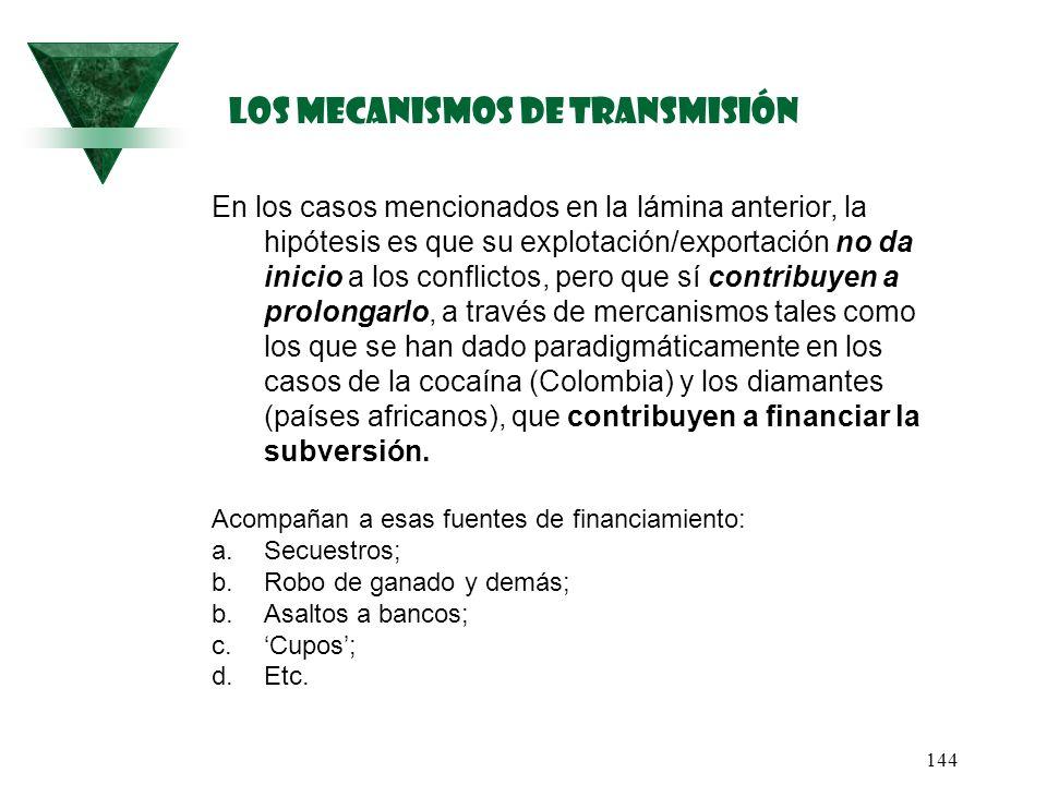 144 Los mecanismos de transmisión En los casos mencionados en la lámina anterior, la hipótesis es que su explotación/exportación no da inicio a los co
