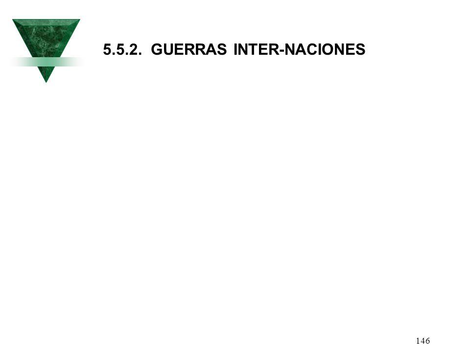 146 5.5.2. GUERRAS INTER-NACIONES