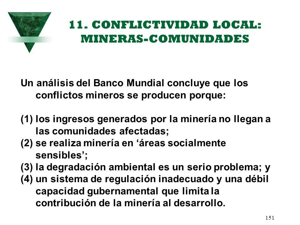151 11. CONFLICTIVIDAD LOCAL: MINERAS-COMUNIDADES Un análisis del Banco Mundial concluye que los conflictos mineros se producen porque: (1)los ingreso