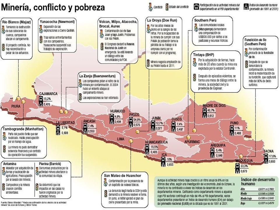 152 http://www.elcomercioperu.com.pe/EdicionImpresa/Html/2005-09-12/Dia10368243.html