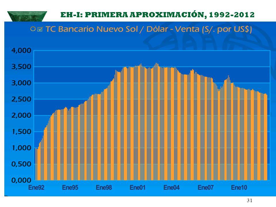 EH-I: PRIMERA APROXIMACIÓN, 1992-2012 31