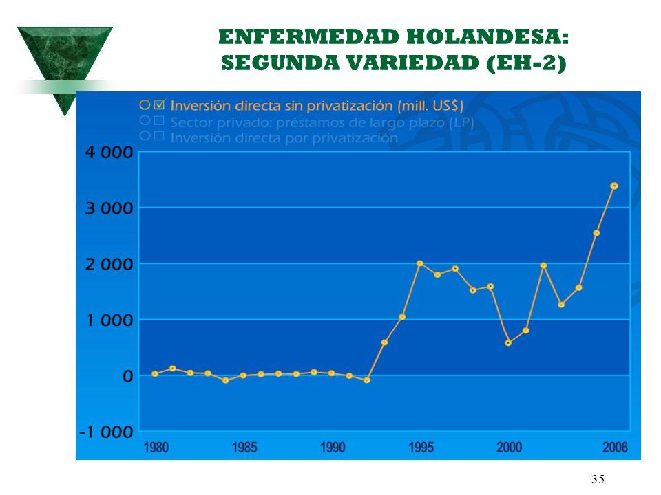 35 ENFERMEDAD HOLANDESA: SEGUNDA VARIEDAD (EH-2)