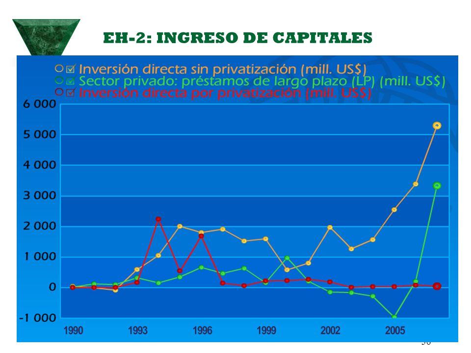 EH-2: INGRESO DE CAPITALES 36