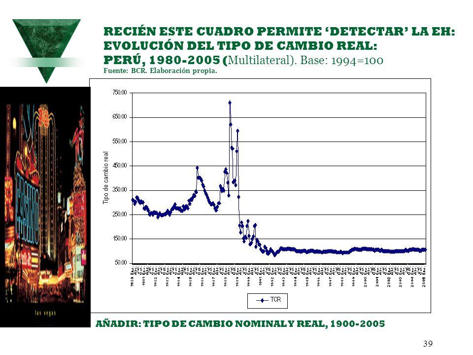 39 RECIÉN ESTE CUADRO PERMITE DETECTAR LA EH: EVOLUCIÓN DEL TIPO DE CAMBIO REAL: PERÚ, 1980-2005 ( Multilateral). Base: 1994=100 Fuente: BCR. Elaborac