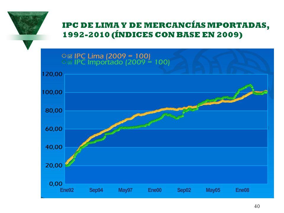 40 IPC DE LIMA Y DE MERCANCÍAS MPORTADAS, 1992-2010 (ÍNDICES CON BASE EN 2009)