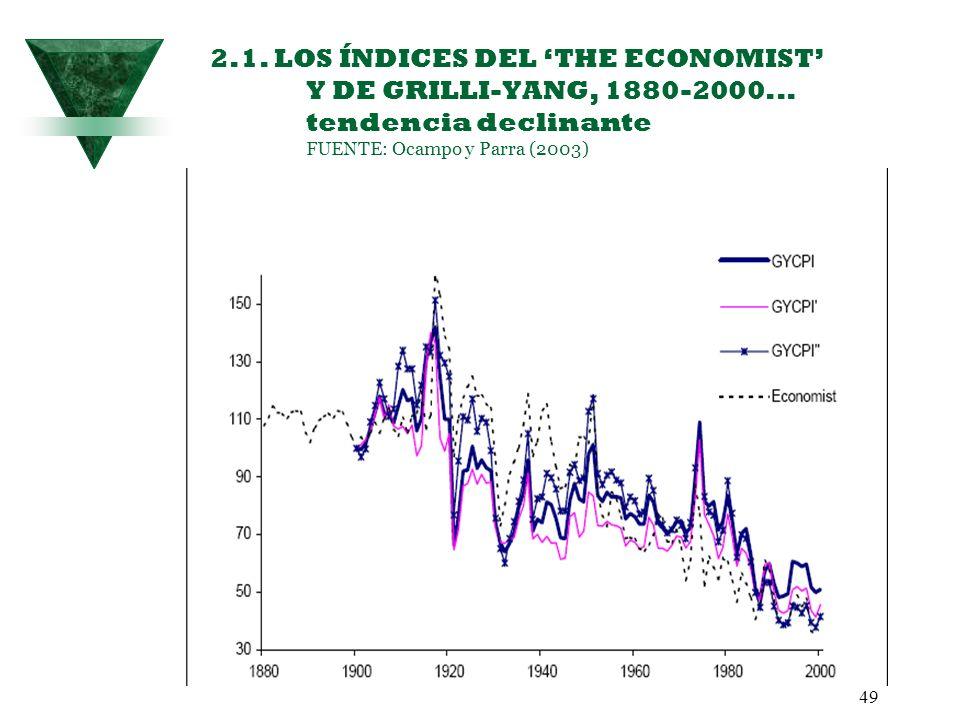 49 2.1. LOS ÍNDICES DEL THE ECONOMIST Y DE GRILLI-YANG, 1880-2000... tendencia declinante FUENTE: Ocampo y Parra (2003)