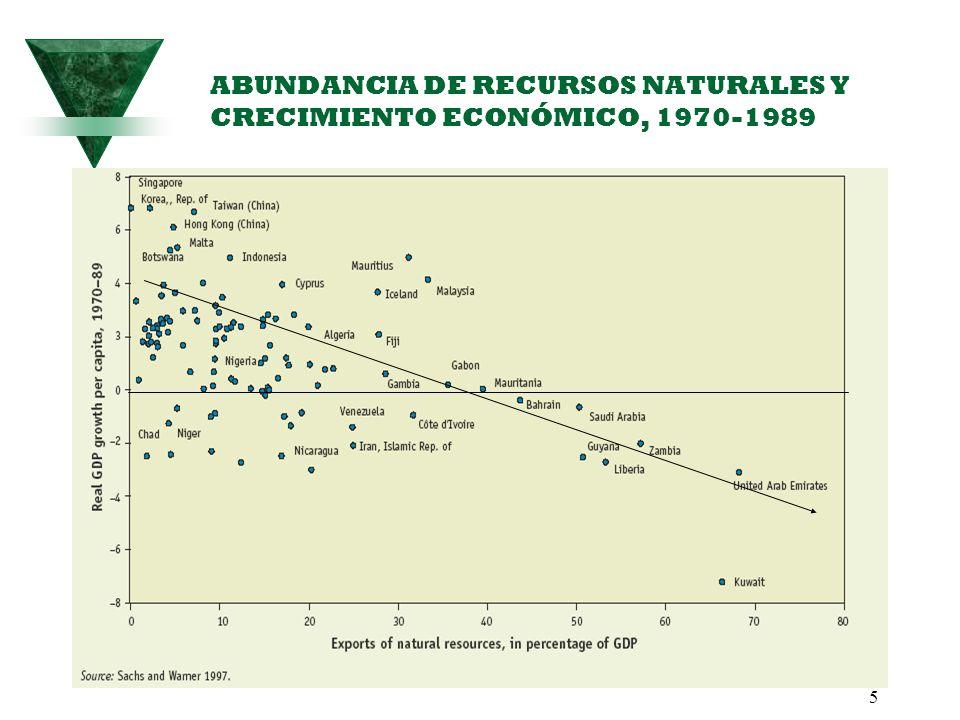 5 ABUNDANCIA DE RECURSOS NATURALES Y CRECIMIENTO ECONÓMICO, 1970-1989