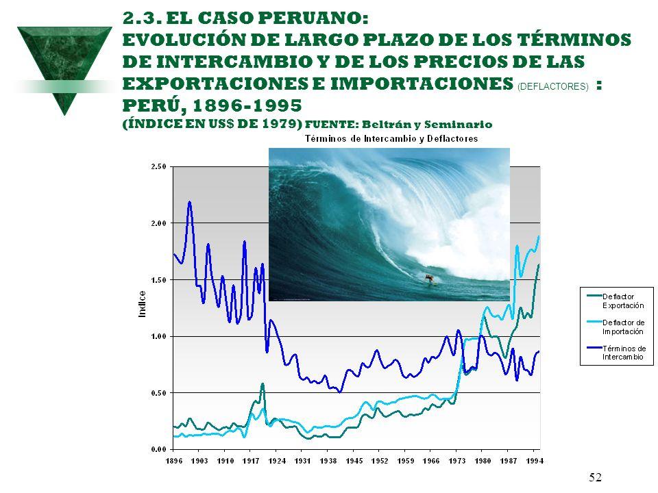 52 2.3. EL CASO PERUANO: EVOLUCIÓN DE LARGO PLAZO DE LOS TÉRMINOS DE INTERCAMBIO Y DE LOS PRECIOS DE LAS EXPORTACIONES E IMPORTACIONES (DEFLACTORES) :