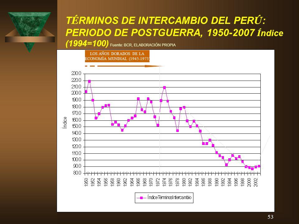53 T É RMINOS DE INTERCAMBIO DEL PER Ú : PERIODO DE POSTGUERRA, 1950-2007 Í ndice (1994=100) Fuente: BCR, ELABORACIÓN PROPIA LOS AÑOS DORADOS DE LA EC