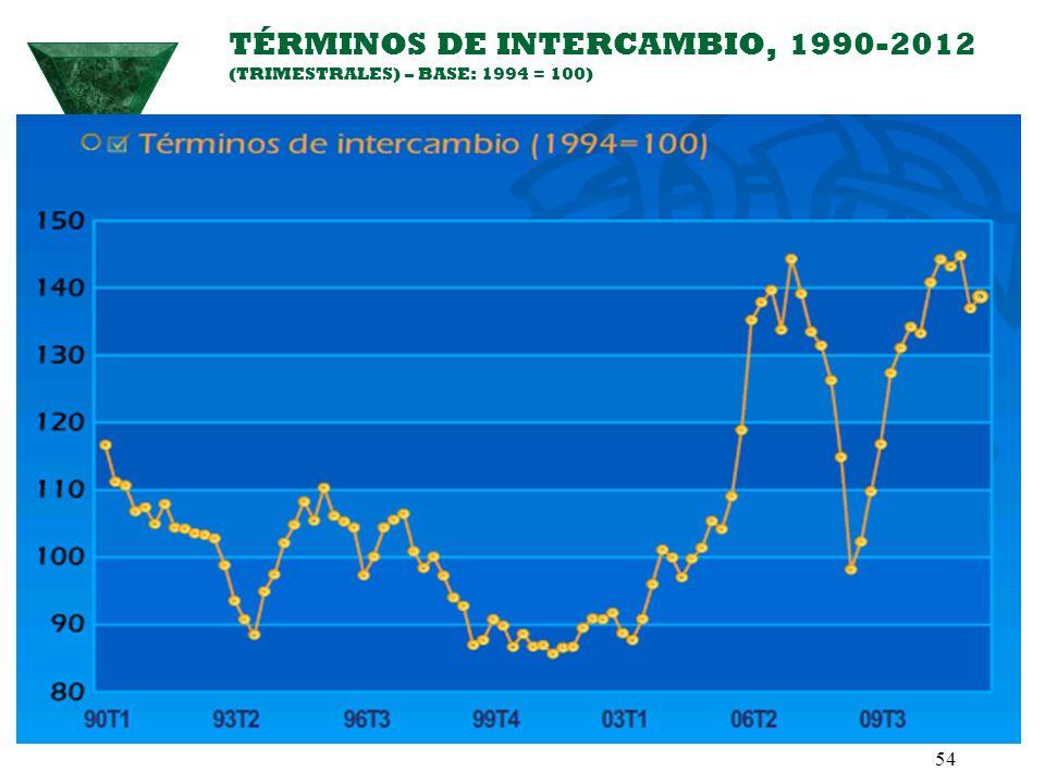 TÉRMINOS DE INTERCAMBIO, 1990-2012 (TRIMESTRALES) – BASE: 1994 = 100) 54