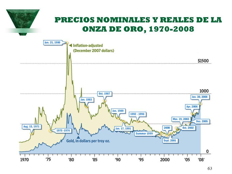 63 PRECIOS NOMINALES Y REALES DE LA ONZA DE ORO, 1970-2008
