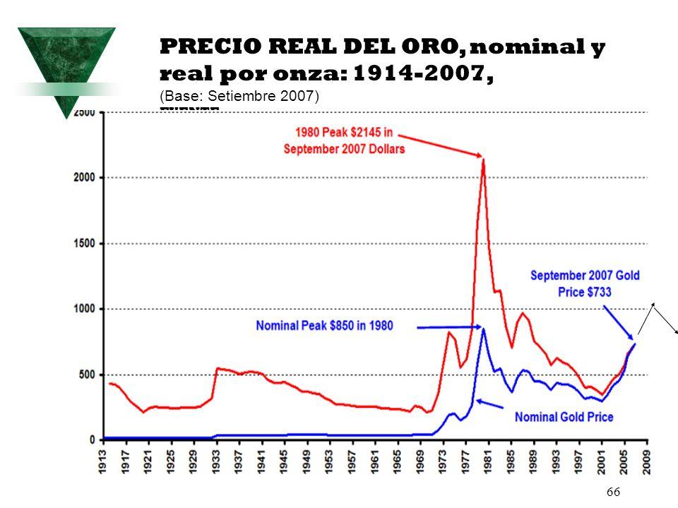 66 PRECIO REAL DEL ORO, nominal y real por onza: 1914-2007, (Base: Setiembre 2007) FUENTE: http://inflationdata.com/inflation/Inflation_Rate/Gold_Infl