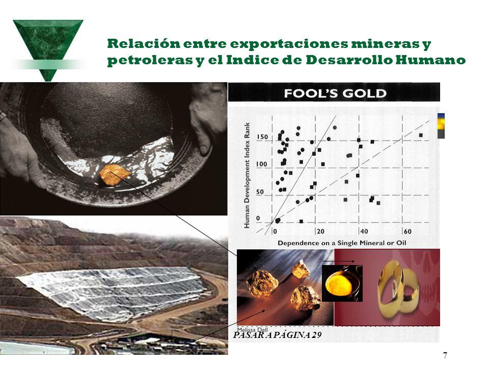 7 Relación entre exportaciones mineras y petroleras y el Indice de Desarrollo Humano PASAR A PÁGINA 29