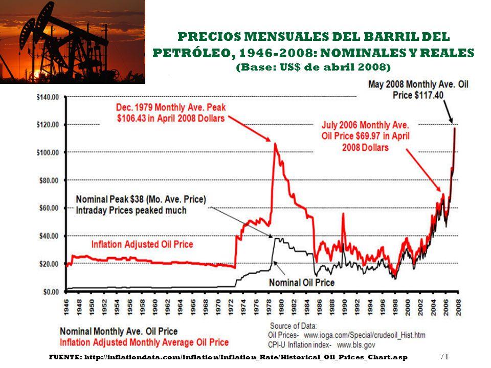 71 PRECIOS MENSUALES DEL BARRIL DEL PETRÓLEO, 1946-2008: NOMINALES Y REALES (Base: US$ de abril 2008) FUENTE: http://inflationdata.com/inflation/Infla